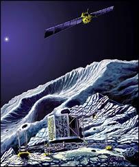 Rosetta, Esa
