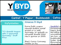 Y Byd