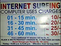 Cyber cafe sign