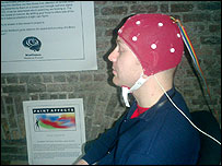 Using a cap with wires and electrodes
