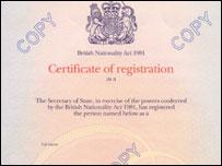 Citizen ceremony form
