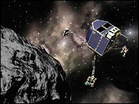 Philae lander, Esa