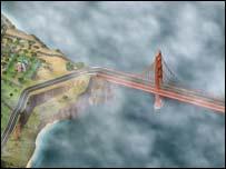 Screengrab from SimCity 4, EA