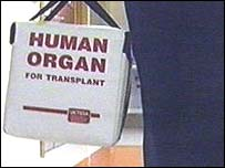 Organ for transplant