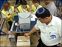 A Likud party member votes on proposals to form a coalition with the opposition Labour party
