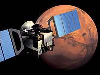 Mars Express, Esa