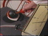 Electromagnetic testing machine