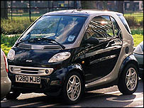 Smart car: Two fit in one conventional parking space