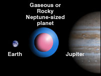 A comparison shows the relative sizes of Earth, Neptune and Jupiter (Nasa)