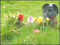 Spike Milligan's grave