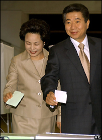President Roh Moo-hyun and his wife Kwon Yang-sook cast their votes