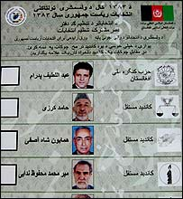 Afghan ballot paper