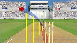 A graphic of how Hawk-eye works