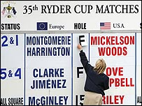 Ryder Cup scoreboard at Oakland Hills