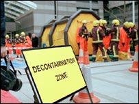 Decontamination sign