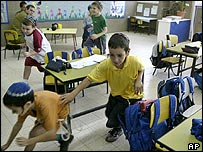 Sderot schoolchildren practise drill for rocket attacks