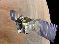 The Venus Express probe, Esa