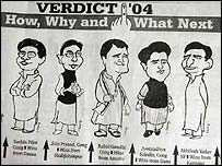 Cartoons in Indian press about election result