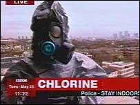 Lethal Chlorine Cloud Drifts Across East London