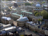 Oxford aerial shot
