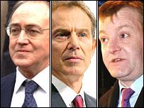 Michael Howard, Tony Blair and Charles Kennedy