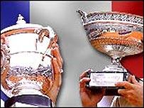 Copas de Roland Garros.