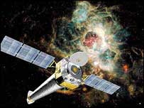 Chandra Observatory, Chandra