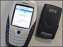 Smart phone and GPS kit