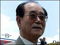 Kim Yong-nam (archive)