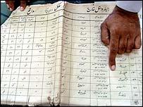 Manmohan Singh's name in the register