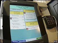 Máquina para votar en EE.UU.
