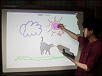 Pen on whiteboard (Courtesy Sony Computer Science Laboratories)