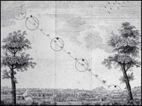 Transit of Venus sketch - courtesy of Astley Hall,Chorley,part of Horrocks exhibtion