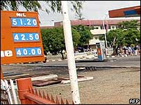 Petrol station prices