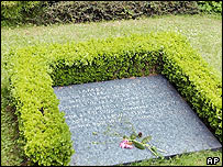 James Joyce's grave