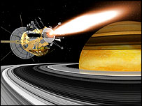 Saturn orbit insertion   Esa