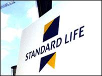 Standard Life sign