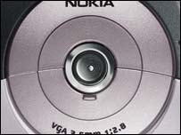 Lens of camera phone, Nokia