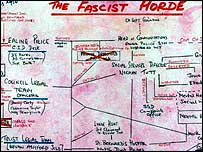 'The Fascist Horde' document