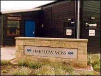 Low Moss Prison