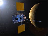 Messenger in orbit, Nasa