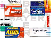 Bayer products