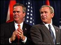 Jeb and George Bush in Florida