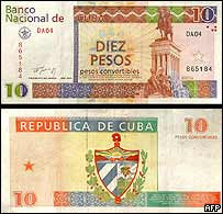 The new convertible pesos