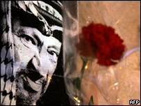 Image of Yasser Arafat