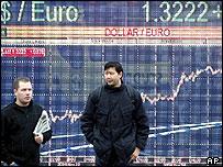 Euro/dollar rate