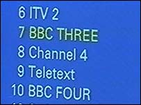 Digital television channels
