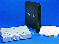 The PlayStation family of consoles
