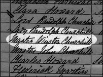 Winston Churchill's name on the 1881 census