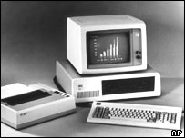 IBM PC in 1981